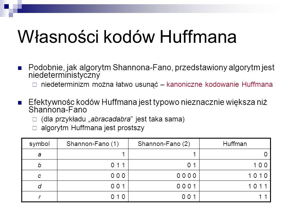 Własności kodów Huffmana Podobnie, jak algorytm Shannona-Fano, przedstawiony algorytm jest niedeterministyczny  niedeterminizm można łatwo usunąć – k