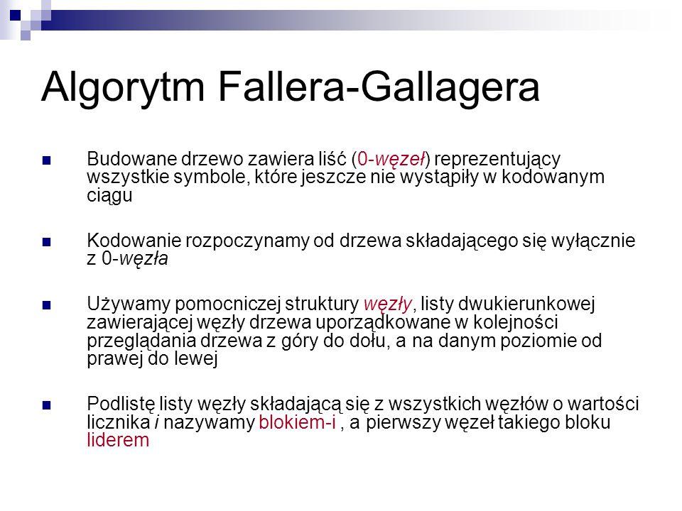 Algorytm Fallera-Gallagera Budowane drzewo zawiera liść (0-węzeł) reprezentujący wszystkie symbole, które jeszcze nie wystąpiły w kodowanym ciągu Kodo