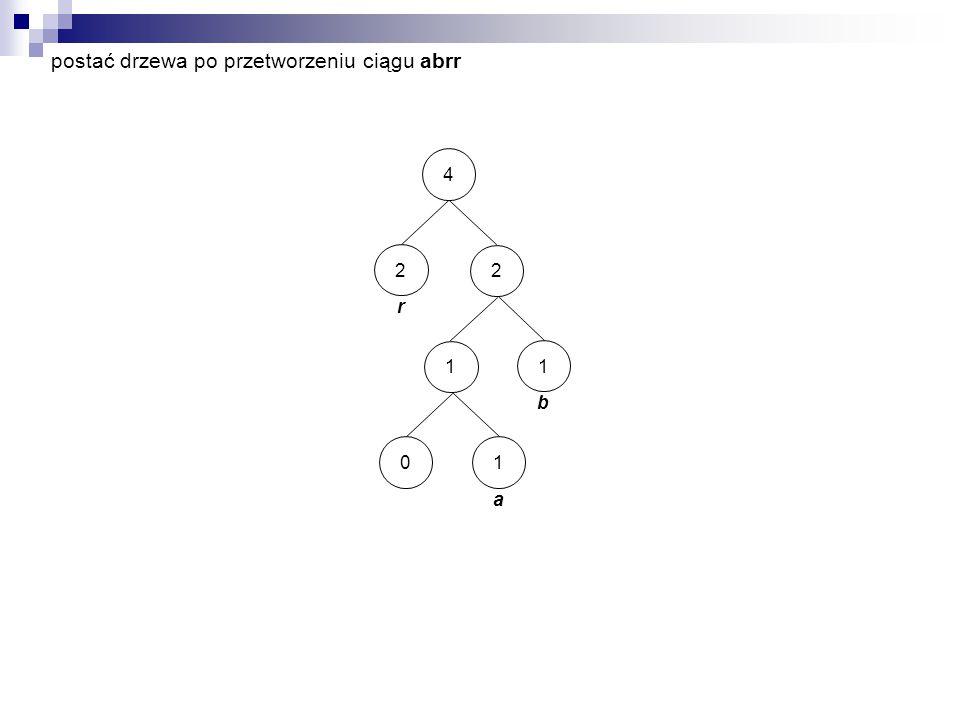 4 r 2 1 a 10 2 b 1 postać drzewa po przetworzeniu ciągu abrr
