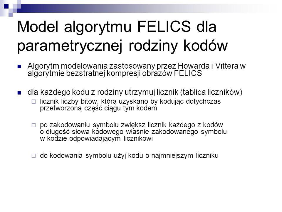 Model algorytmu FELICS dla parametrycznej rodziny kodów Algorytm modelowania zastosowany przez Howarda i Vittera w algorytmie bezstratnej kompresji ob