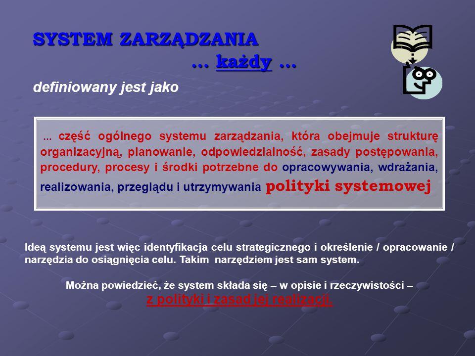SYSTEM ZARZĄDZANIA … każdy … … każdy … definiowany jest jako...