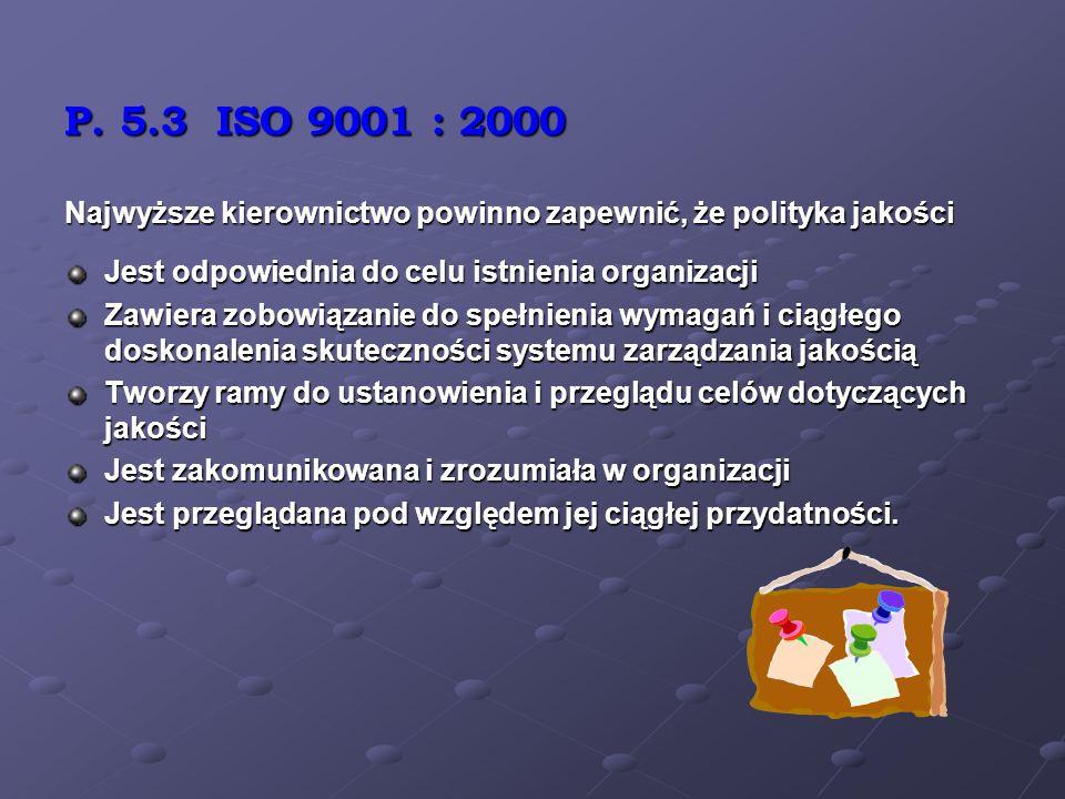 ISO 14001 – deklaracja organizacji dot.