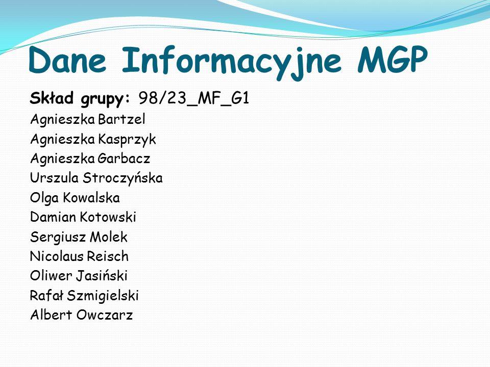 Dane Informacyjne MGP Skład grupy: 98/23_MF_G1 Agnieszka Bartzel Agnieszka Kasprzyk Agnieszka Garbacz Urszula Stroczyńska Olga Kowalska Damian Kotowsk
