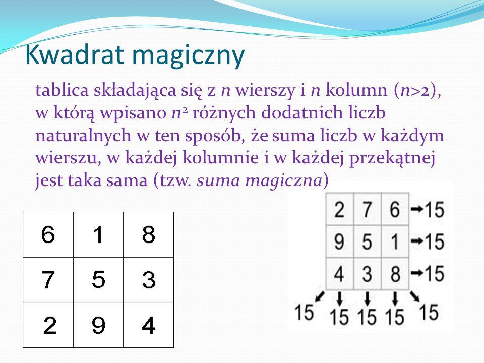 Kwadrat magiczny tablica składająca się z n wierszy i n kolumn (n>2), w którą wpisano n 2 różnych dodatnich liczb naturalnych w ten sposób, że suma li