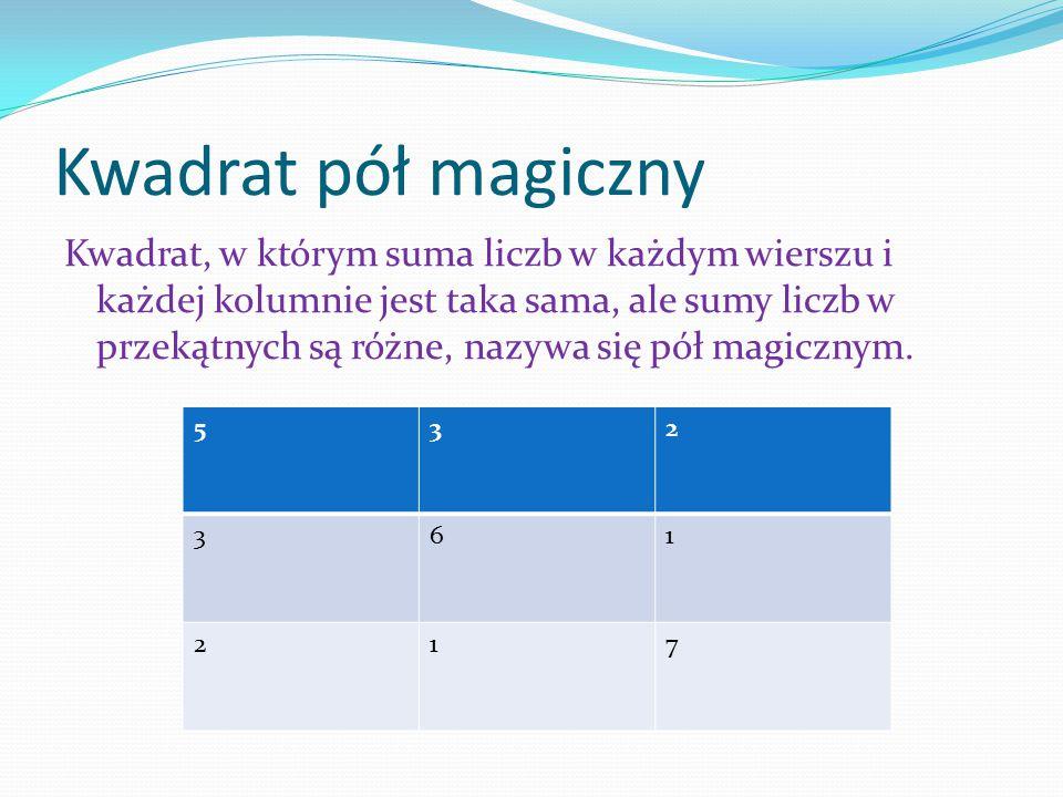 Kwadrat pół magiczny Kwadrat, w którym suma liczb w każdym wierszu i każdej kolumnie jest taka sama, ale sumy liczb w przekątnych są różne, nazywa się