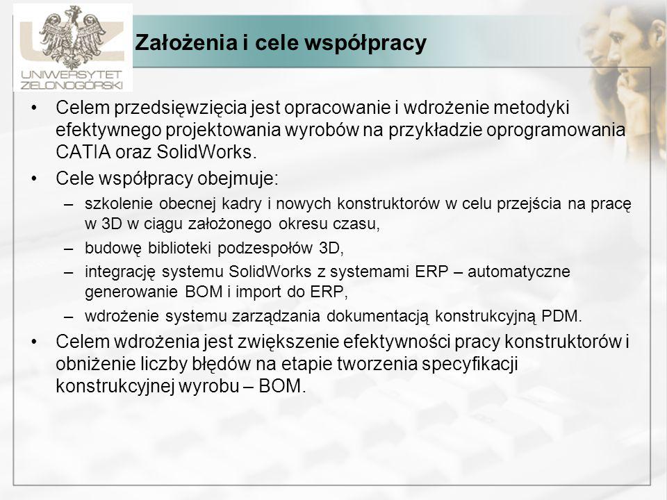 Założenia i cele współpracy Celem przedsięwzięcia jest opracowanie i wdrożenie metodyki efektywnego projektowania wyrobów na przykładzie oprogramowania CATIA oraz SolidWorks.