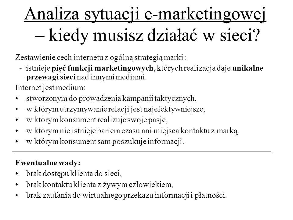 Analiza sytuacji e-marketingowej – kiedy musisz działać w sieci.