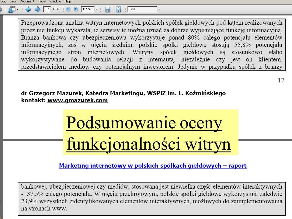 Podsumowanie oceny funkcjonalności Podsumowanie oceny funkcjonalności witryn