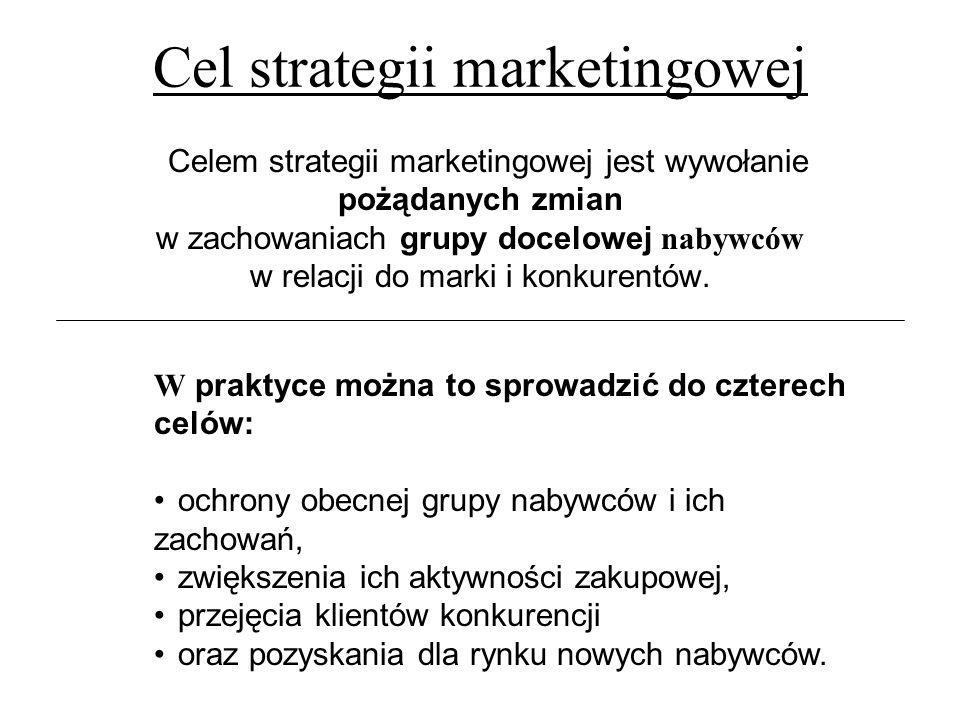 Cel strategii marketingowej Celem strategii marketingowej jest wywołanie pożądanych zmian w zachowaniach grupy docelowej nabywców w relacji do marki i konkurentów.