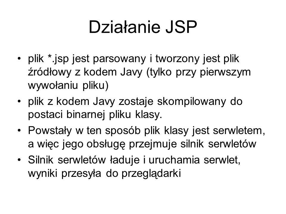 Prosty przykład pliku.jsp <% for ( int i = 0; i < 5; i++ ) { %> Liczba <% } %>