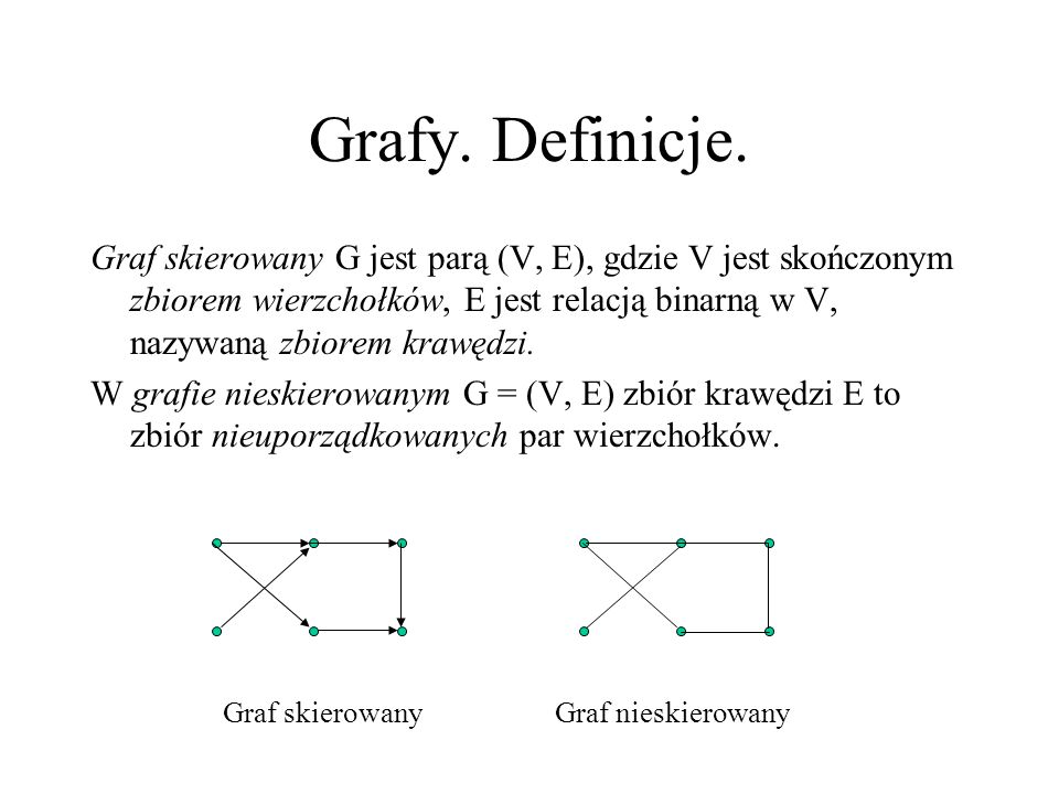 Grafy. Definicje. Graf skierowany G jest parą (V, E), gdzie V jest skończonym zbiorem wierzchołków, E jest relacją binarną w V, nazywaną zbiorem krawę
