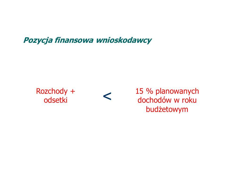 Pozycja finansowa wnioskodawcy Rozchody + odsetki < 15 % planowanych dochodów w roku budżetowym