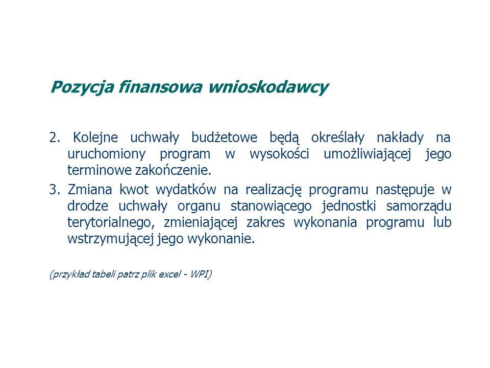 Pozycja finansowa wnioskodawcy Naruszenie art.48 ust.1 pkt 2 w związku z art.49 ust.1 ustawy o finansach publicznych art.48 ust.1 pkt 2 ustawy o finansach publicznych Artykuł ten stanowi, iż jednostka samorządu terytorialnego może zaciągać kredyty i pożyczki oraz emitować papiery wartościowe na finansowanie wydatków nieznajdujących pokrycia w planowanych dochodach.
