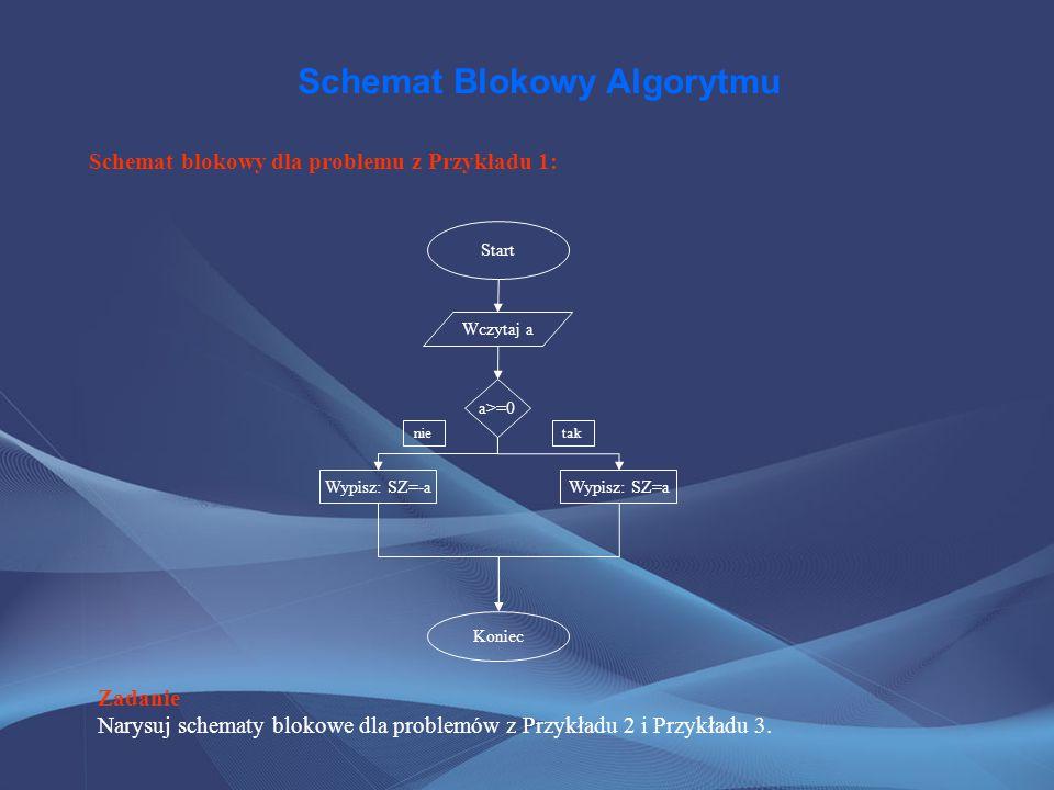 Schemat Blokowy Algorytmu Zadanie Narysuj schematy blokowe dla problemów z Przykładu 2 i Przykładu 3. Start Koniec Wczytaj a a>=0 Wypisz: SZ=-aWypisz: