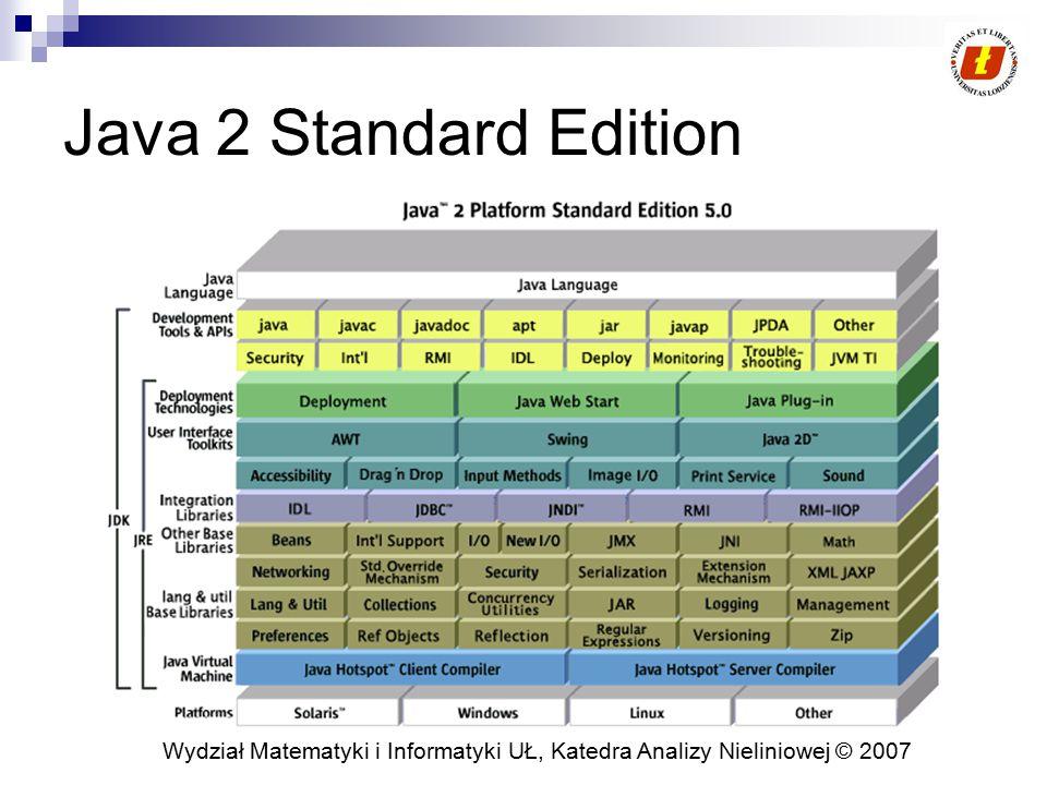 Wydział Matematyki i Informatyki UŁ, Katedra Analizy Nieliniowej © 2007 Java 2 Standard Edition