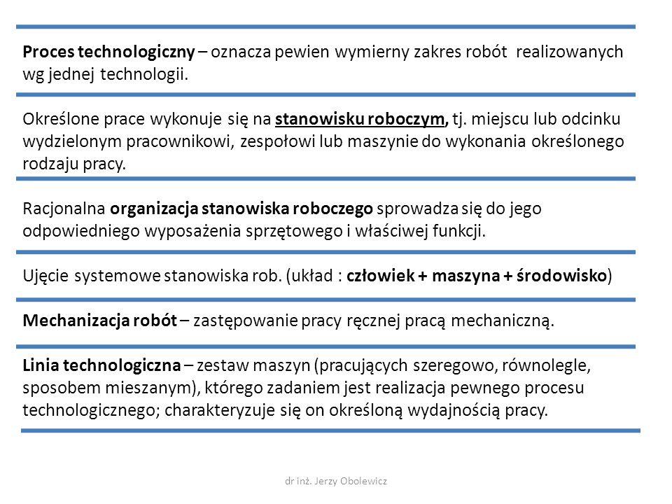 Proces technologiczny – oznacza pewien wymierny zakres robót realizowanych wg jednej technologii. Określone prace wykonuje się na stanowisku roboczym,