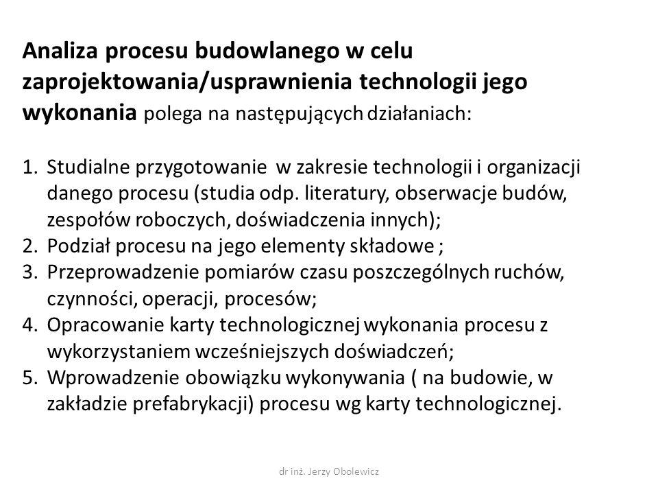 Analiza procesu budowlanego w celu zaprojektowania/usprawnienia technologii jego wykonania polega na następujących działaniach: 1.Studialne przygotowa