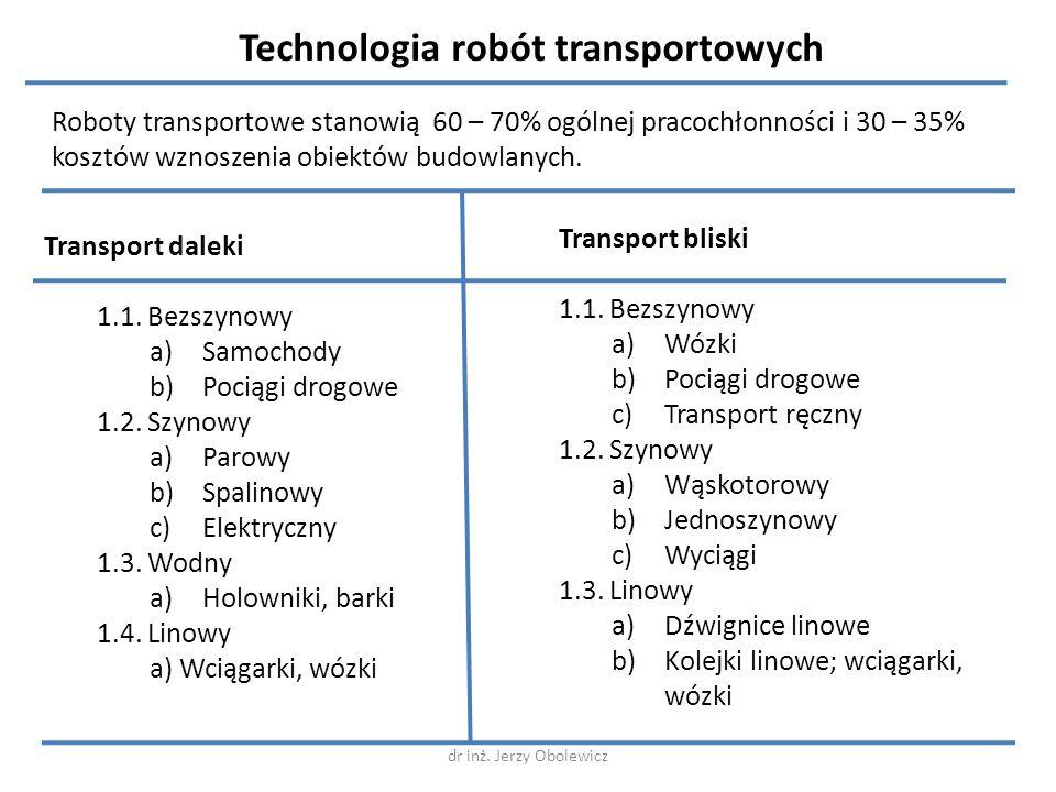 Technologia robót transportowych Roboty transportowe stanowią 60 – 70% ogólnej pracochłonności i 30 – 35% kosztów wznoszenia obiektów budowlanych. Tra