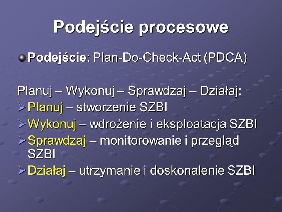 Podejście procesowe Podejście: Plan-Do-Check-Act (PDCA) Planuj – Wykonuj – Sprawdzaj – Działaj:  Planuj – stworzenie SZBI  Wykonuj – wdrożenie i eksploatacja SZBI  Sprawdzaj – monitorowanie i przegląd SZBI  Działaj – utrzymanie i doskonalenie SZBI