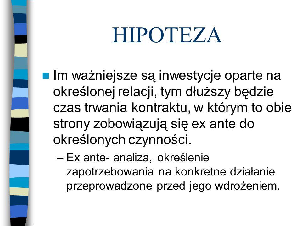 HIPOTEZA Im ważniejsze są inwestycje oparte na określonej relacji, tym dłuższy będzie czas trwania kontraktu, w którym to obie strony zobowiązują się ex ante do określonych czynności.