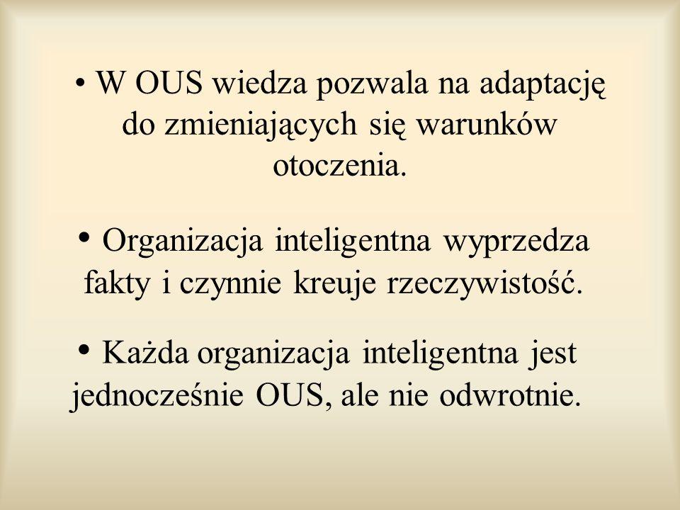W OUS wiedza pozwala na adaptację do zmieniających się warunków otoczenia. Organizacja inteligentna wyprzedza fakty i czynnie kreuje rzeczywistość. Ka