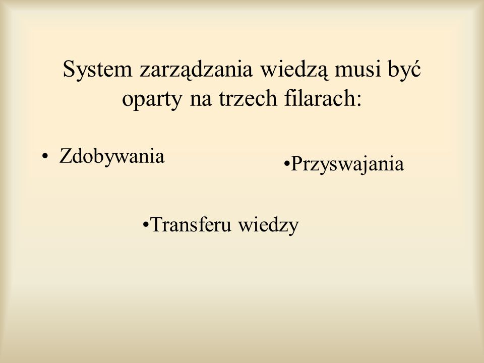 System zarządzania wiedzą musi być oparty na trzech filarach: Zdobywania Przyswajania Transferu wiedzy