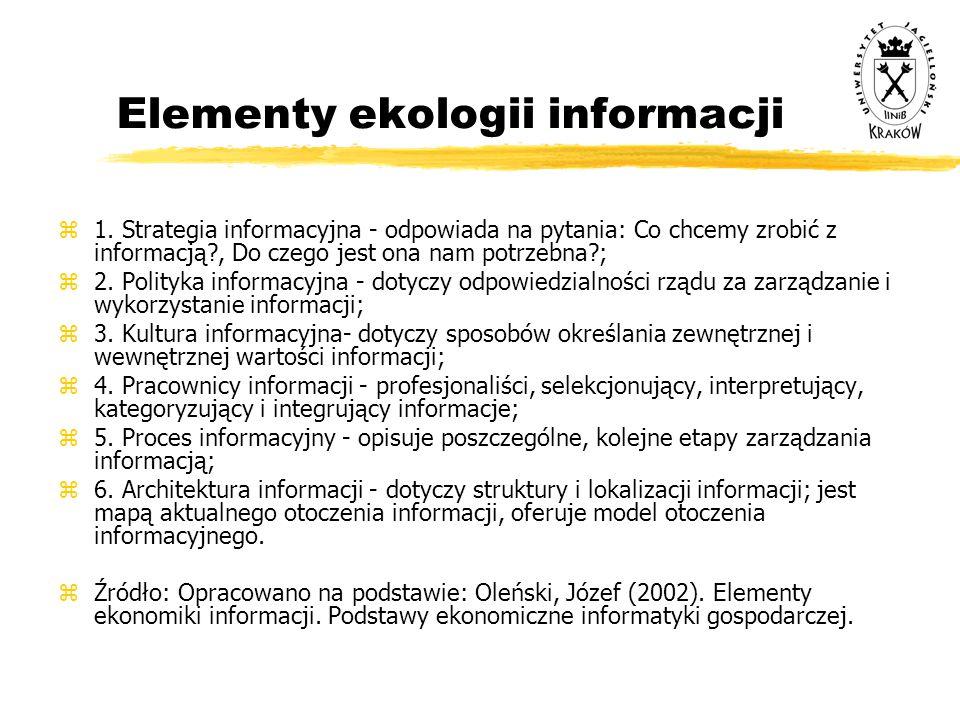 Elementy ekologii informacji z1. Strategia informacyjna - odpowiada na pytania: Co chcemy zrobić z informacją?, Do czego jest ona nam potrzebna?; z2.