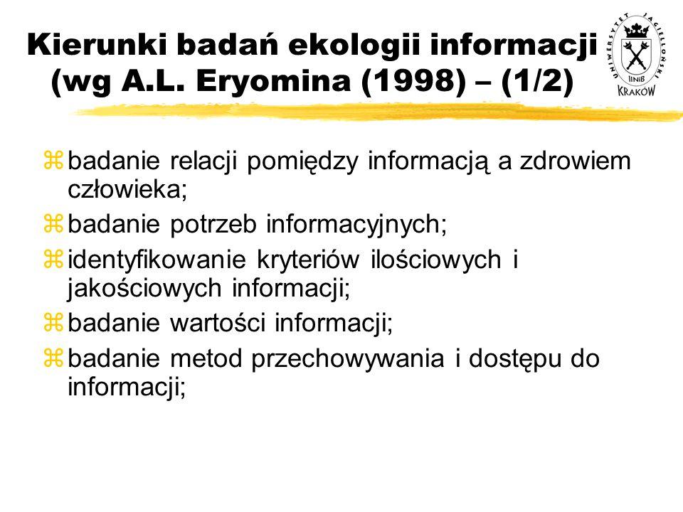 Kierunki badań ekologii informacji (wg A.L. Eryomina (1998) – (1/2)  badanie relacji pomiędzy informacją a zdrowiem człowieka;  badanie potrzeb info
