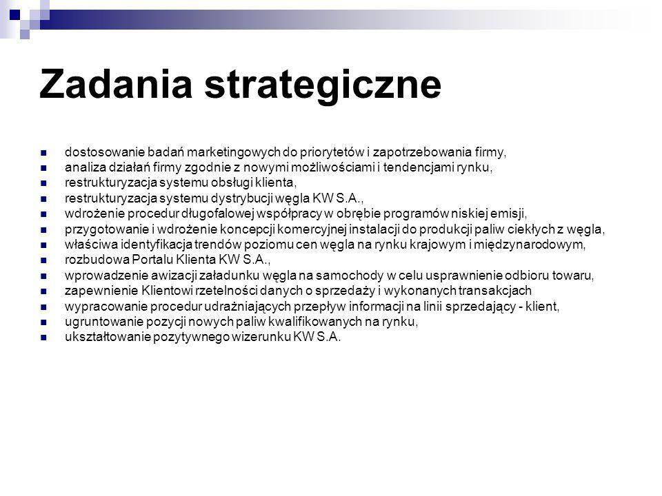 Zadania strategiczne dostosowanie badań marketingowych do priorytetów i zapotrzebowania firmy, analiza działań firmy zgodnie z nowymi możliwościami i