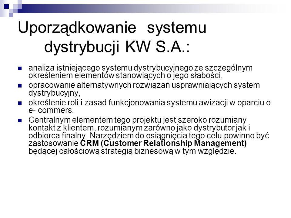 Uporządkowanie systemu dystrybucji KW S.A.: analiza istniejącego systemu dystrybucyjnego ze szczególnym określeniem elementów stanowiących o jego słab