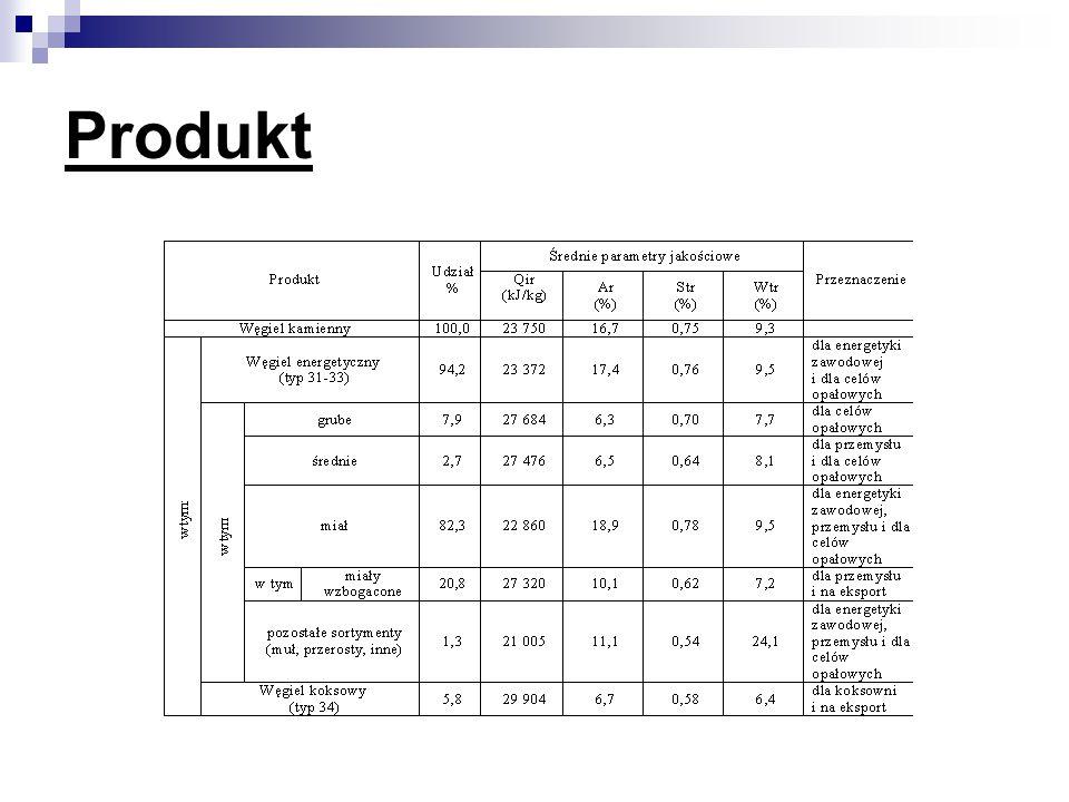 Cele Marketingowe Określenie warunków wyjściowych.