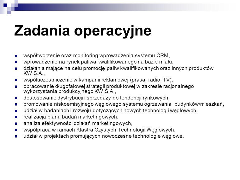 Zadania operacyjne współtworzenie oraz monitoring wprowadzenia systemu CRM, wprowadzenie na rynek paliwa kwalifikowanego na bazie miału, działania maj