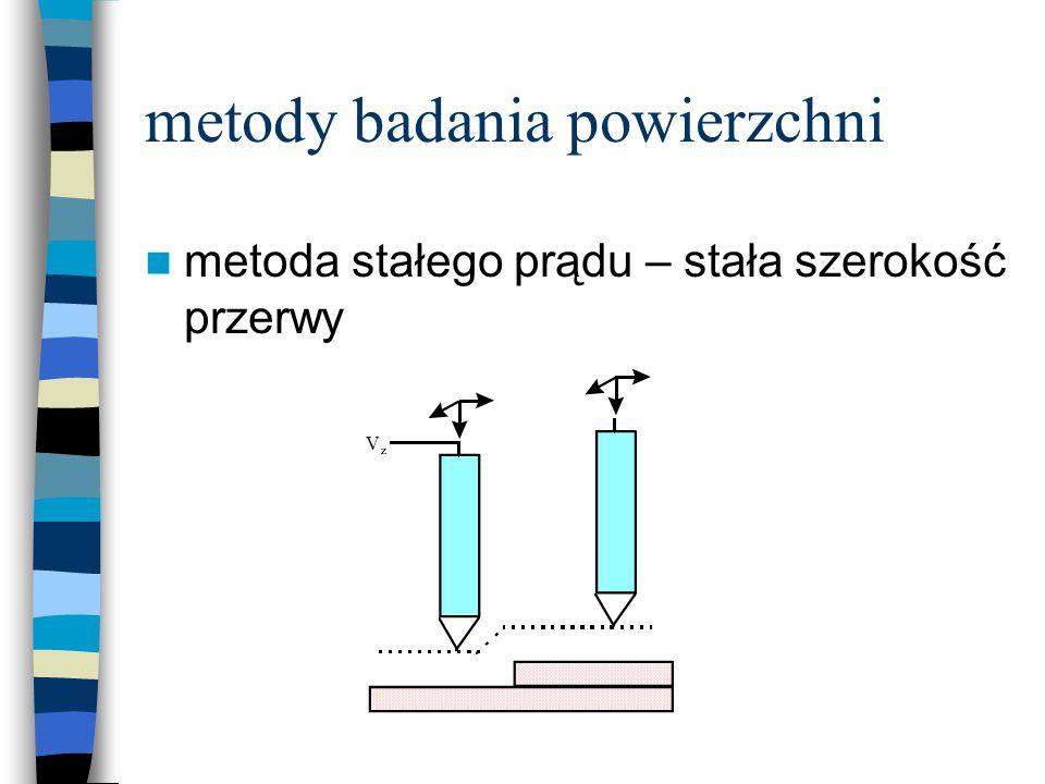 metody badania powierzchni metoda stałego prądu – stała szerokość przerwy