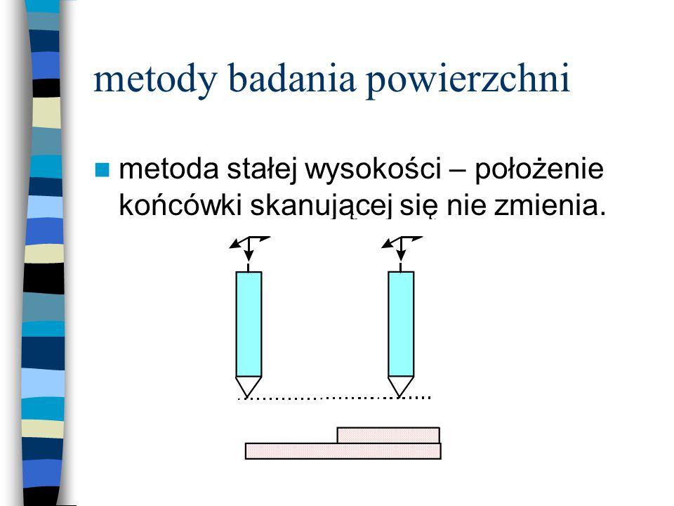 """Problemy poruszająca się głowica lub próbka pod głowicą """"step-size zależny od obszaru skanowania 10Å - 100μ 64 – 1024 point/line Jakie napotykamy problemy?"""