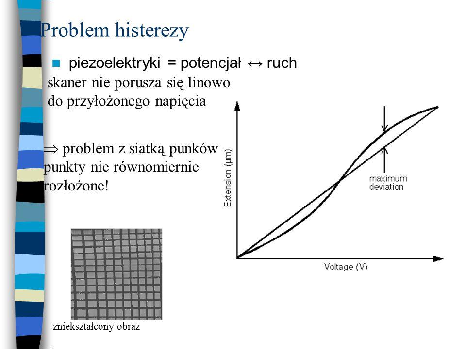 Problem histerezy piezoelektryki = potencjał ↔ ruch skaner nie porusza się linowo do przyłożonego napięcia  problem z siatką punków punkty nie równom