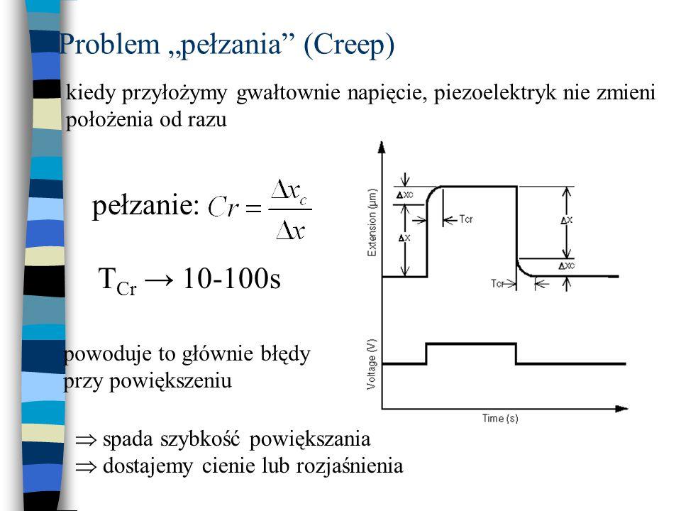 """Problem """"pełzania (Creep)..."""