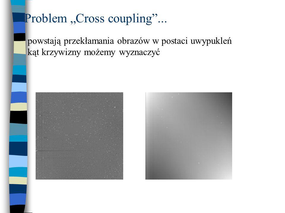 """Problem """"Cross coupling""""... powstają przekłamania obrazów w postaci uwypukleń kąt krzywizny możemy wyznaczyć"""