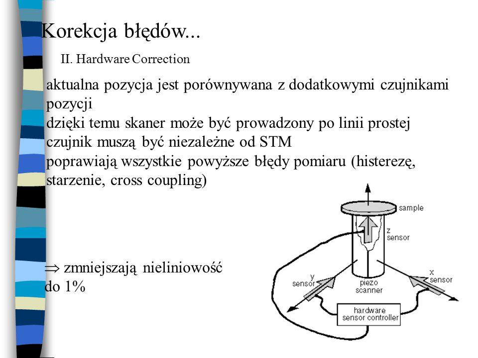 Korekcja błędów... II. Hardware Correction aktualna pozycja jest porównywana z dodatkowymi czujnikami pozycji dzięki temu skaner może być prowadzony p