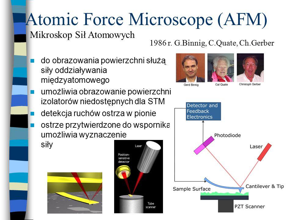 Atomic Force Microscope (AFM) Mikroskop Sił Atomowych 1986 r. G.Binnig, C.Quate, Ch.Gerber do obrazowania powierzchni służą siły oddziaływania międzya