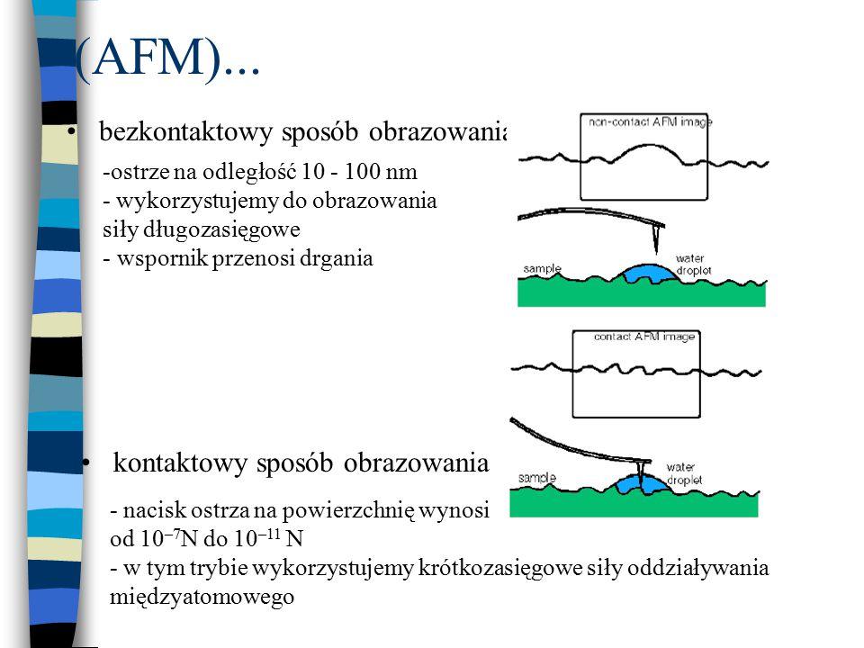 (AFM)... bezkontaktowy sposób obrazowania kontaktowy sposób obrazowania - nacisk ostrza na powierzchnię wynosi od 10 –7 N do 10 –11 N - w tym trybie w