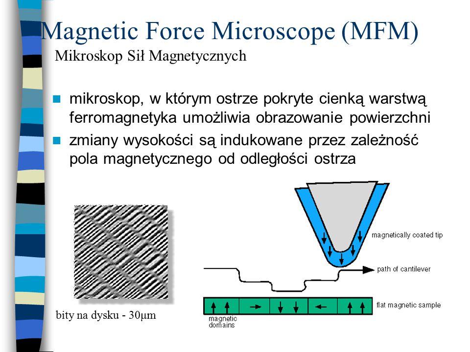 Inne mikroskopy Mikroskop sił bocznych (Lateral Force Microscope, LFM) Mikroskop siły tarcia (Friction Force Microscope, FFM) Skaningowy mikroskop fazowy (Phase Detection Microscope, PDM) Mikroskop siły elektrostatycznej (Electrostatic Force Microscope, EFM) Skaningowy mikroskop termiczny (Thermal Scanning Microscope, TSM) Skaningowy mikroskop pojemnościowy (Capacitance Scanning Microscope, CSM) Środowiskowy AFM (Environmental AFM) Elektrochemiczny AFM (Skaningowy Mikroskop Elektrochemiczny)