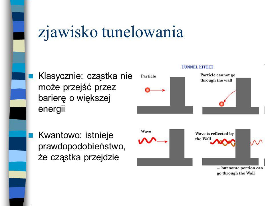 zjawisko tunelowania Klasycznie: cząstka nie może przejść przez barierę o większej energii Kwantowo: istnieje prawdopodobieństwo, że cząstka przejdzie