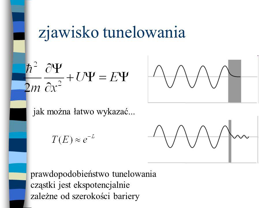zjawisko tunelowania jak można łatwo wykazać... prawdopodobieństwo tunelowania cząstki jest ekspotencjalnie zależne od szerokości bariery