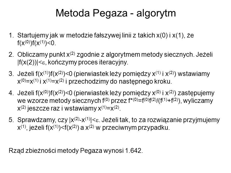 Metoda Pegaza - algorytm 1.Startujemy jak w metodzie fałszywej linii z takich x(0) i x(1), że f(x (0) )f(x (1) )<0.
