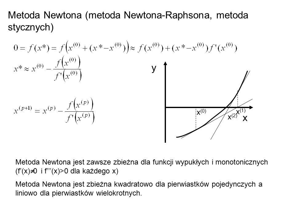 Metoda Newtona (metoda Newtona-Raphsona, metoda stycznych) y x (0) x x (1) x (2) Metoda Newtona jest zawsze zbieżna dla funkcji wypukłych i monotonicznych (f'(x)  0 i f'''(x)>0 dla każdego x) Metoda Newtona jest zbieżna kwadratowo dla pierwiastków pojedynczych a liniowo dla pierwiastków wielokrotnych.