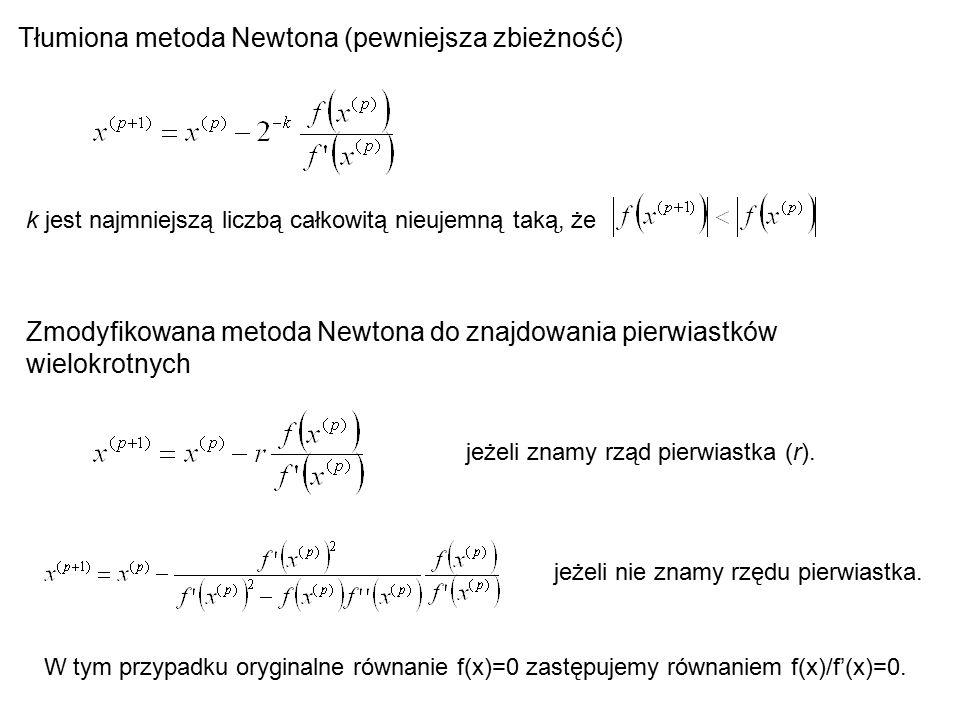 Tłumiona metoda Newtona (pewniejsza zbieżność) k jest najmniejszą liczbą całkowitą nieujemną taką, że Zmodyfikowana metoda Newtona do znajdowania pierwiastków wielokrotnych jeżeli znamy rząd pierwiastka (r).
