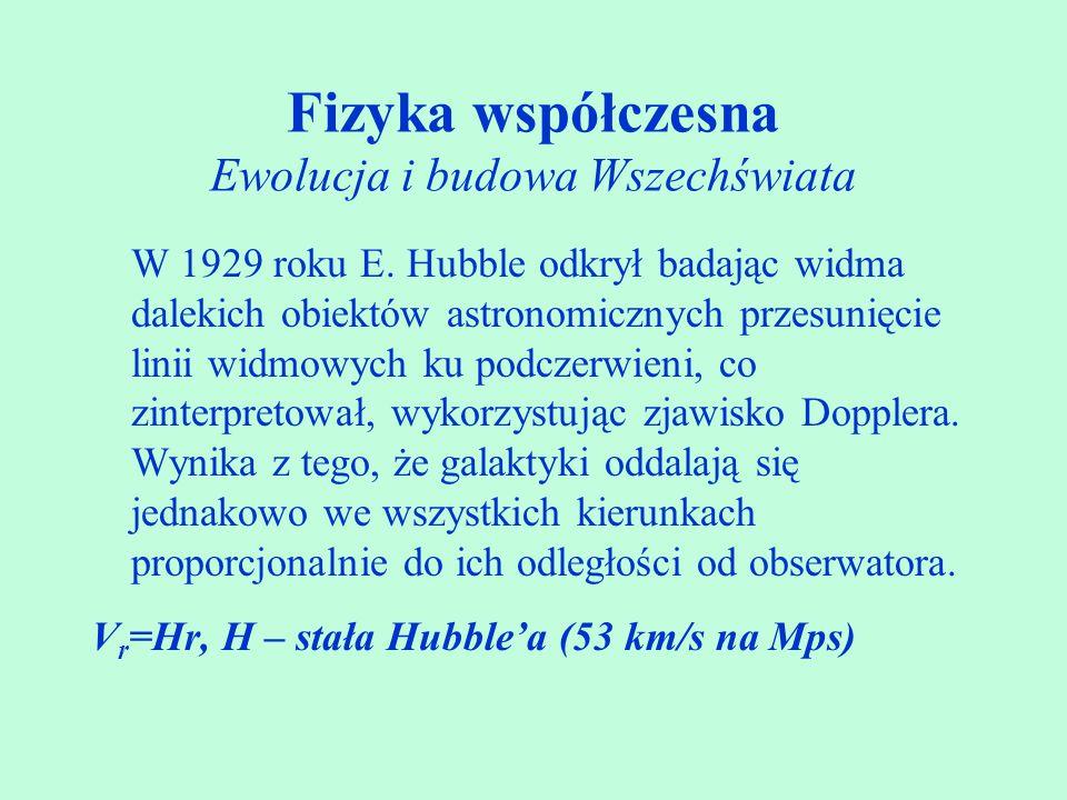 Fizyka współczesna Ewolucja i budowa Wszechświata W 1929 roku E. Hubble odkrył badając widma dalekich obiektów astronomicznych przesunięcie linii widm