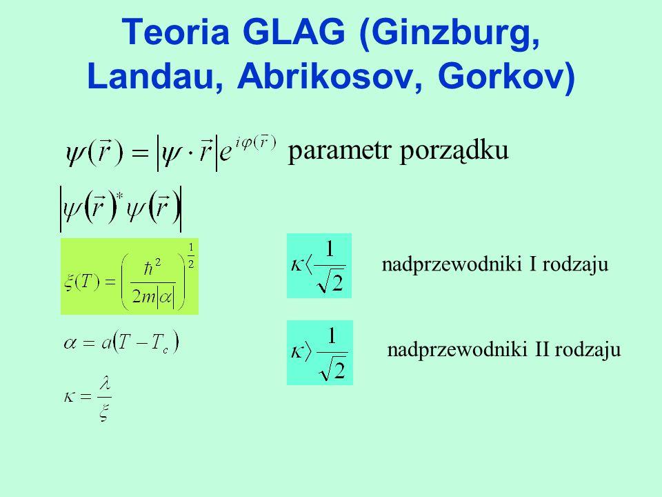 Teoria GLAG (Ginzburg, Landau, Abrikosov, Gorkov) parametr porządku nadprzewodniki I rodzaju nadprzewodniki II rodzaju