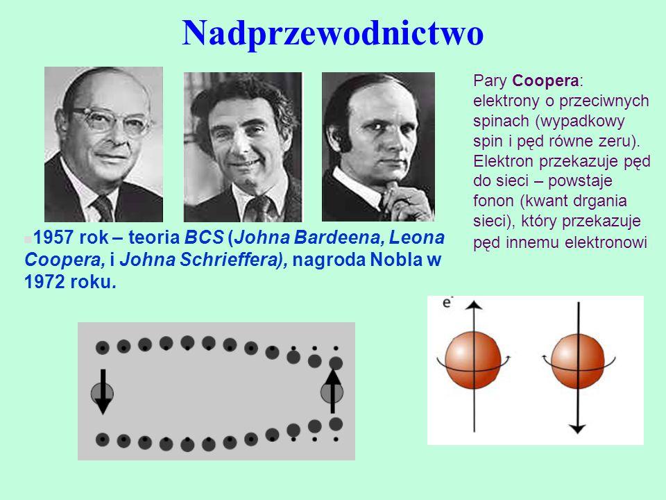 Nadprzewodnictwo 1957 rok – teoria BCS (Johna Bardeena, Leona Coopera, i Johna Schrieffera), nagroda Nobla w 1972 roku. Pary Coopera: elektrony o prze