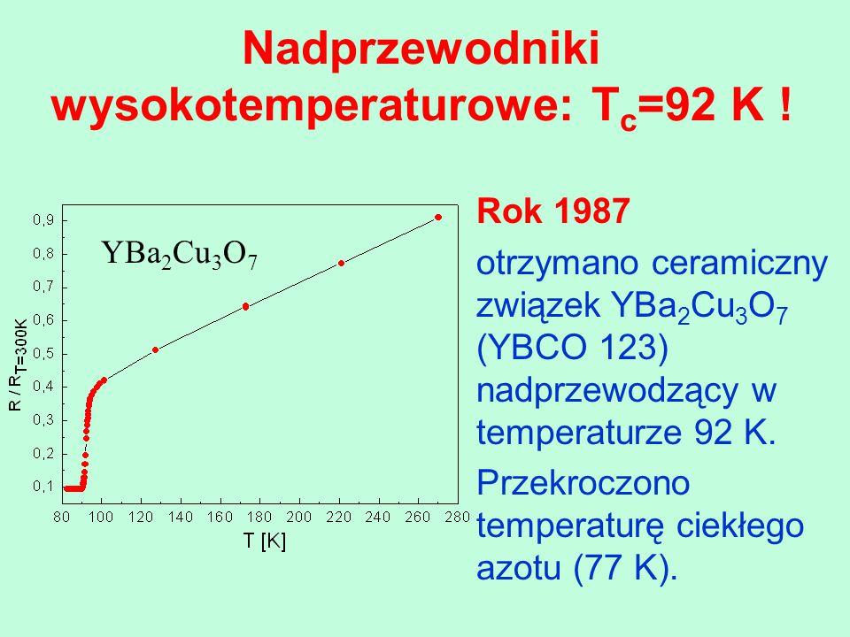 Nadprzewodniki wysokotemperaturowe: T c =92 K ! Rok 1987 otrzymano ceramiczny związek YBa 2 Cu 3 O 7 (YBCO 123) nadprzewodzący w temperaturze 92 K. Pr